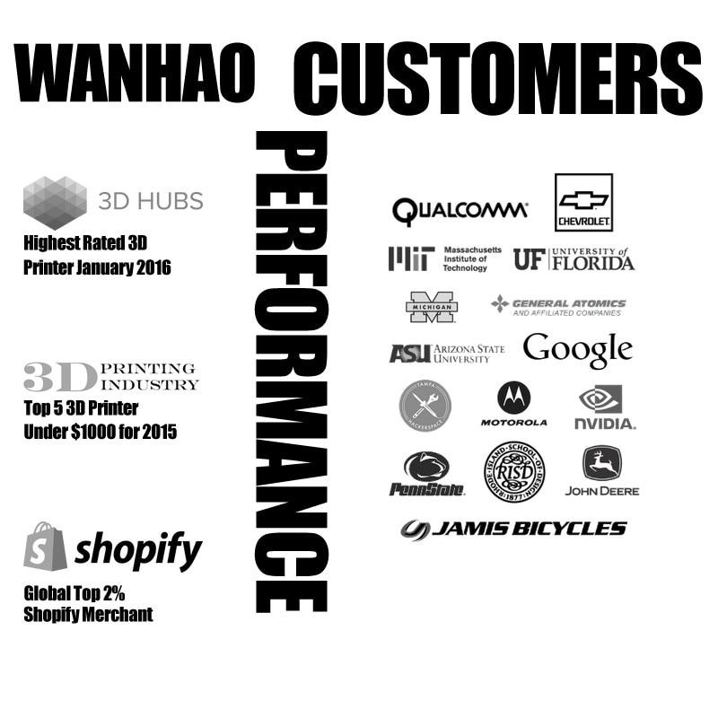 wanhao performance