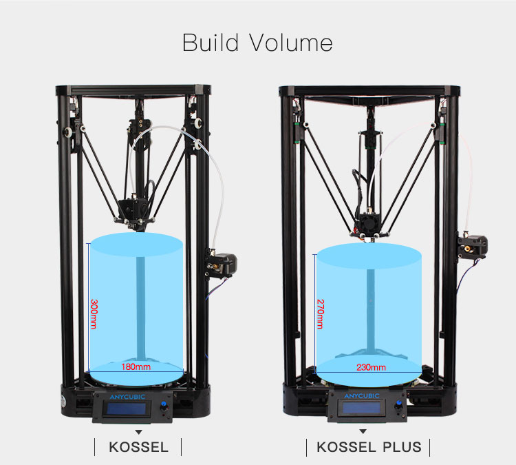 Anycubic 3D Printer Pulley Version Linear Guide DIY Kit Kossel Delta Large Printing Size 3D Metal