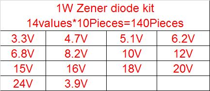 1W Zener diode kit-14