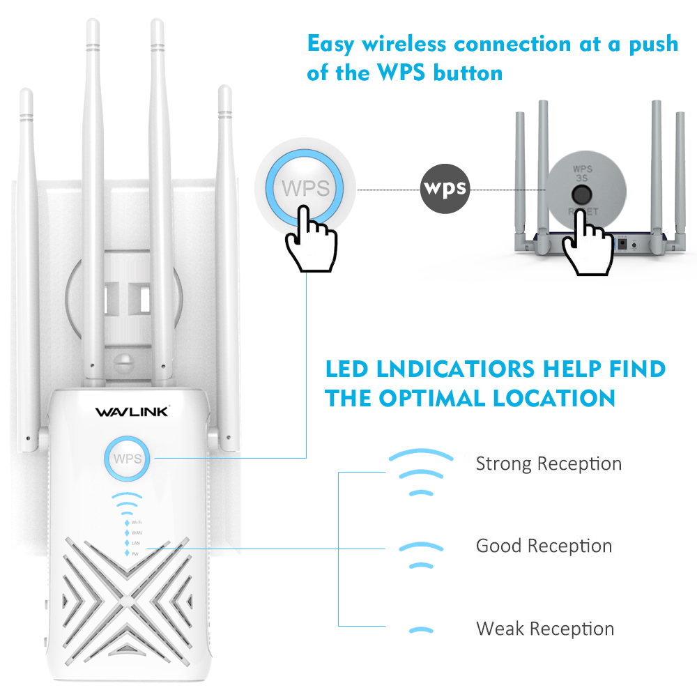 Wavlink 1200Mbps wifi répéteur Extender/amplificateur/routeur/Point d'accès Gigabit sans fil double bande 2.4G/5G externe 5dBi antennes - 2