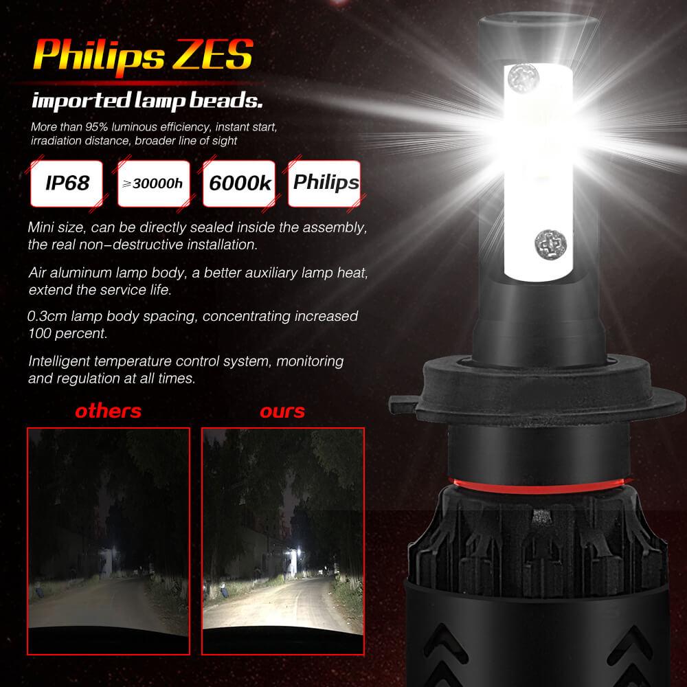 מנורות לרכב YIRAY רכב פנס LED H7 H4 LED H1 H11 9005 / HB3 מנורות ערפל 9006 / HB4 80W 9600LM 6000K 12V 24V לרכב פנס COB נורות רכב (2)