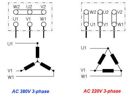 3-phase AC connection