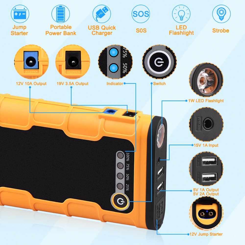 20800mAh Car Jump Starter 1000A Portable External 12V Car Battery Multi-function Vehicle Emergency Battery Booster Power Bank(China)
