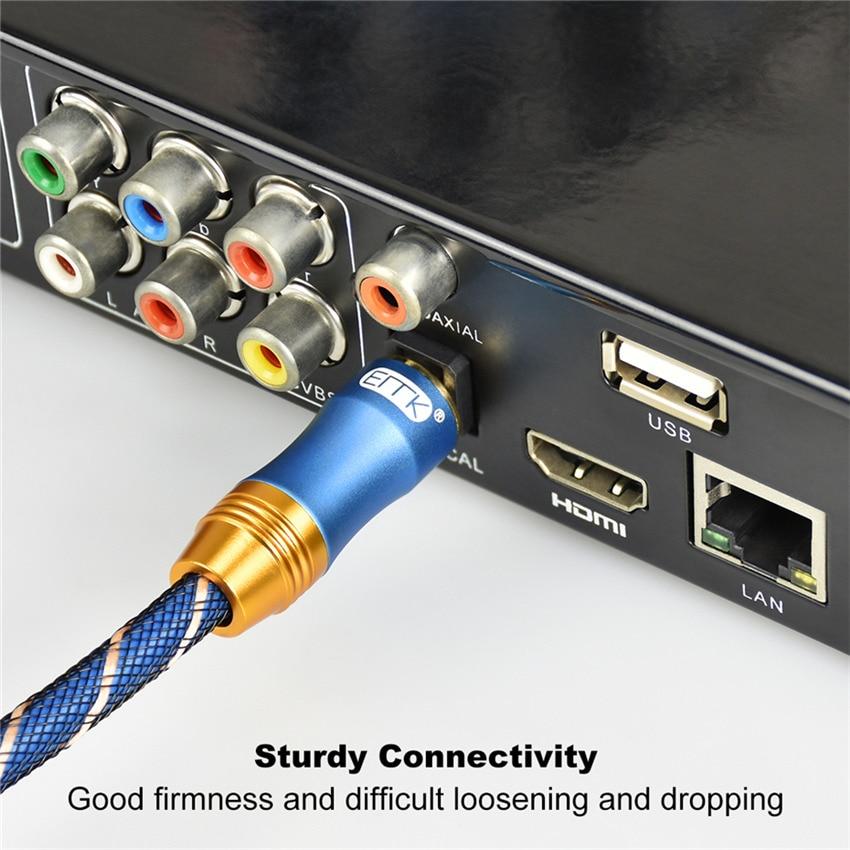 EMK Digital Optical Audio Toslink Cable Fiber Optic Audio Cable 1m 2m 3m 10m 15m for Hi-Fi DVD TV (4)