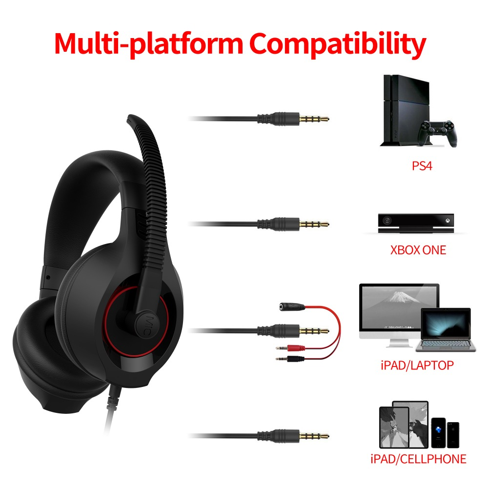 SENICC A2 PS4 Noise Cancelling Gaming Headset Stereo Surround Sound Gamer  Headphones with Mic Voice Controller for Phone Pad