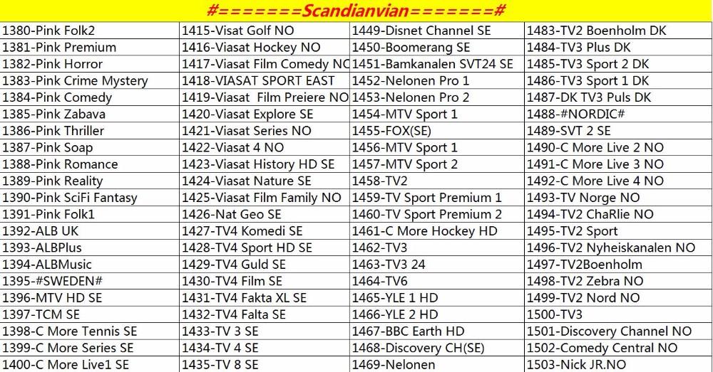 Scandinavian Channel 1--7