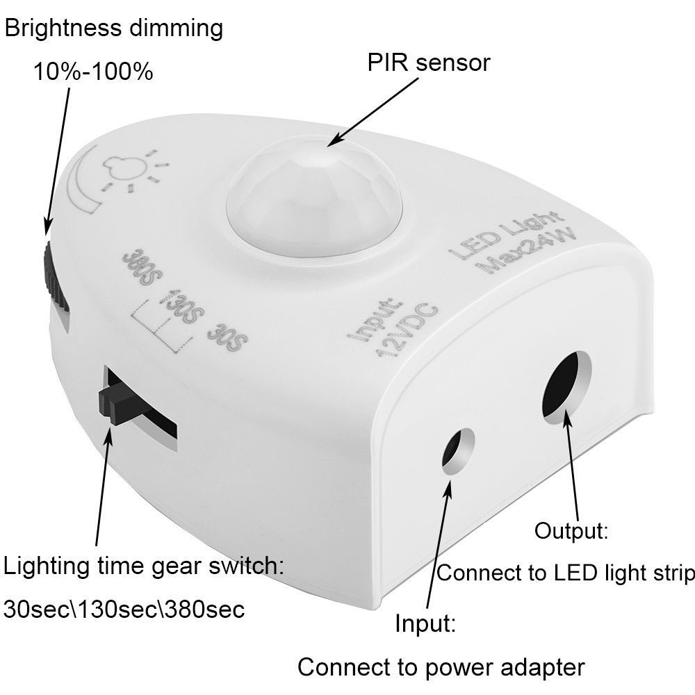 Dimmable Bed Light Motion Sensor And Power Adapter Motion