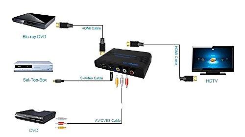 composito rca av a hdmi video converter