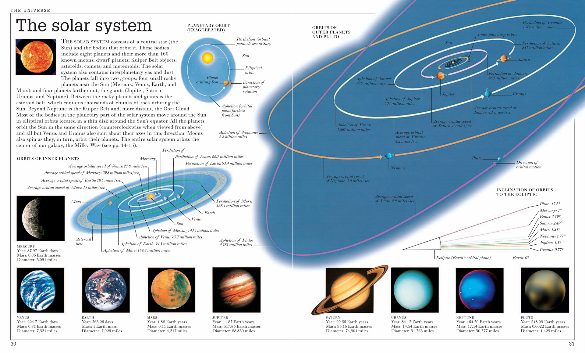 the inner and outer planets in our solar system universe - HD1600×935