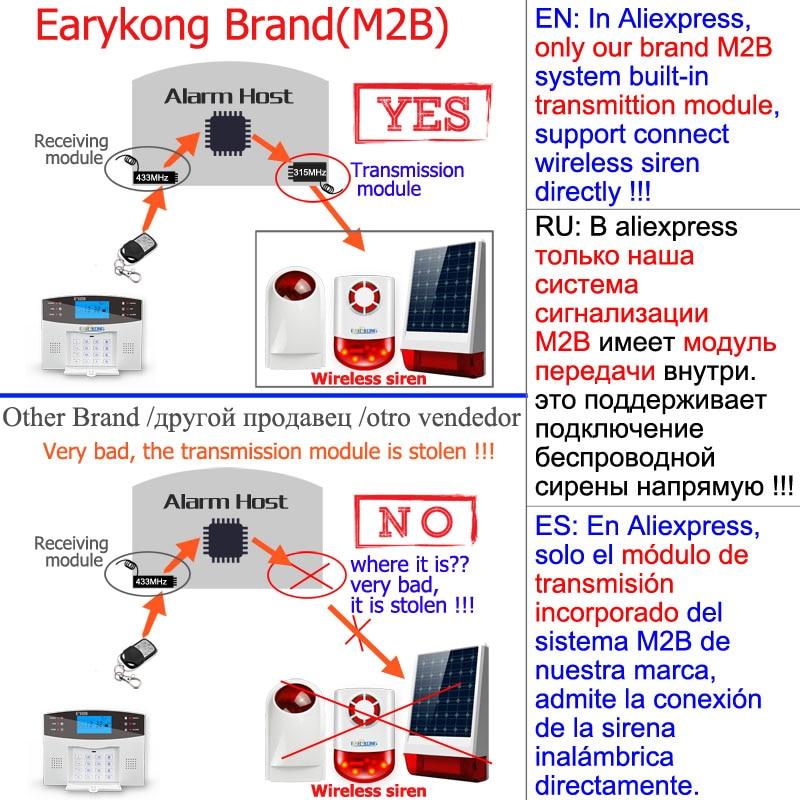 Traadiga ja traadita GSM kodu signalisatsioonisüsteem 433MHz - Turvalisus ja kaitse - Foto 6