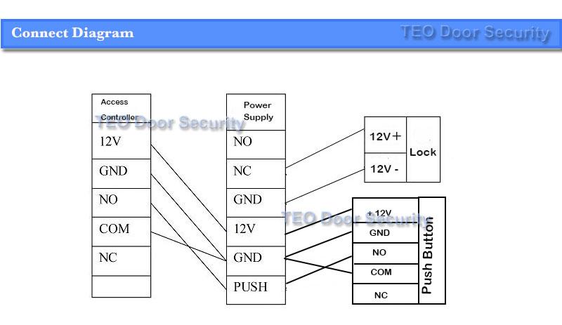connect-diagram-simple