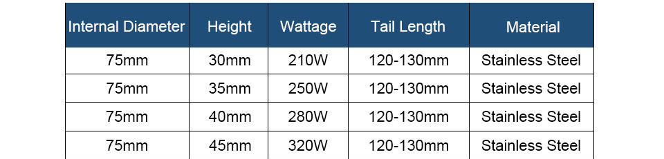 LJXH ленточные нагреватели AC220V мощность 350 Вт/400 Вт/420 Вт/550 Вт линии разъем нержавеющей нагревательная полоса 75x50 мм/75x55 мм/75x60 мм