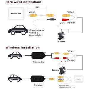 Беспроводной видеопередатчик и приемник GreenYi 2,4 ГГц для автомобиля, камеры заднего вида и монитора/dvd-плеера