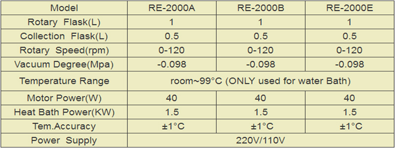 Cheap Dispositivos termostáticos p laboratório