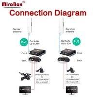 MiraBox Беспроводной HDMI Extender Поддержка HD 1080 P динамический передачи изображения Беспроводной передачи до 200 м 656ft с POE функция
