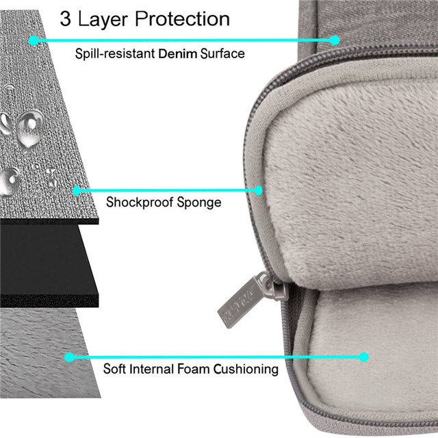 BinFul Waterproof Crushproof 11.6,12, 13.3,14.1,15,15.6 inch Notebook Computer Laptop Bag for Men Women Briefcase Messenger Bag 4