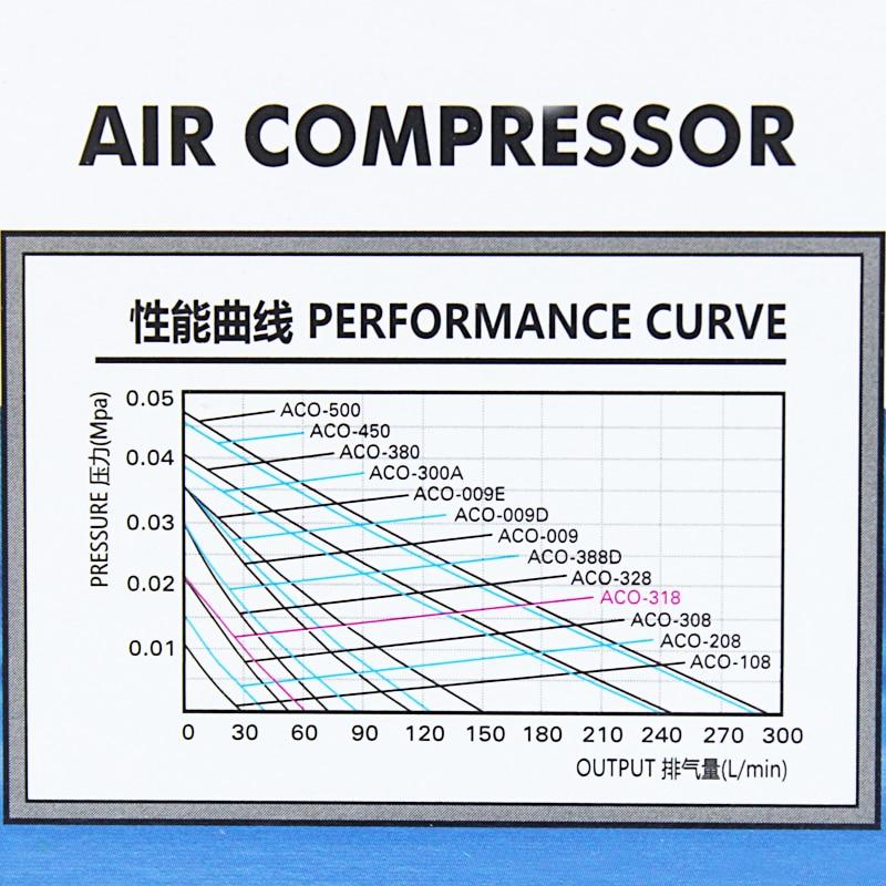Image 5 - 45L/min 55L/min 70L/min HAILEA Electromagnetic Air Compressor   Fish Tank Oxygen Air Pump Hydroponics 6 Way Air Aerator Pumphailea  aco-318electromagnetic air compressoraquarium air pump