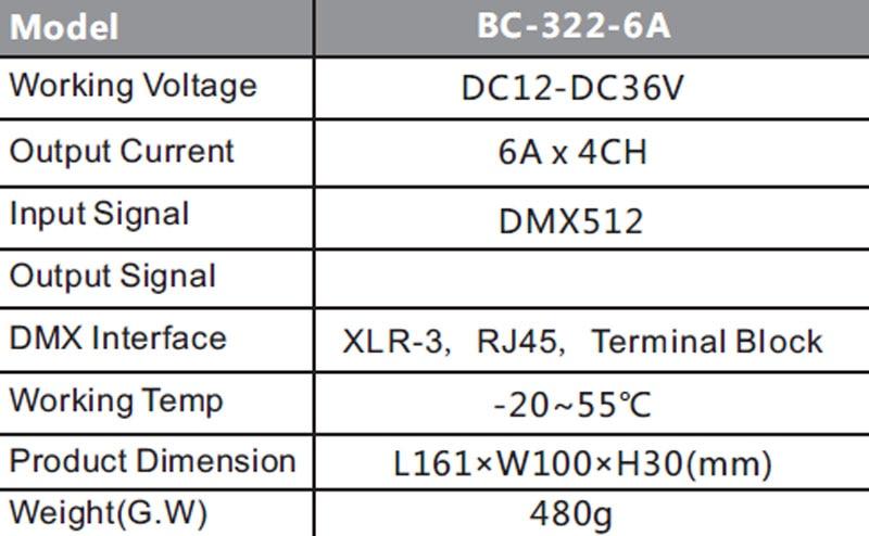 BC322-5