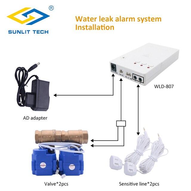מקצועי מים מבול חיישן מערכת אזעקה עם DN15 DN20 DN25 BSP פליז שסתום לבית חכם הגנת מים דליפת גלאי
