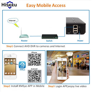 Image 4 - 5 في 1 CCTV مسجل فيديو رقمي صغير TVI CVI AHD CVBS IP كاميرا مسجل فيديو رقمي 4CH 8CH AHD DVR NVR نظام الدائرة التلفزيونية المغلقة P2P الأمن Hiseeu