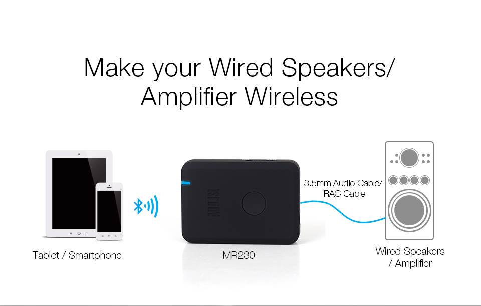 August Bluetooth Receiver for Speakers