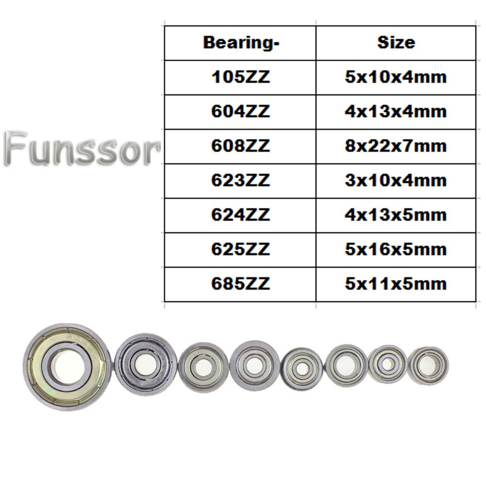 10pcs/lot Deep Groove Ball Bearing High-carbon Steel 105ZZ 604ZZ 608ZZ 623ZZ 624ZZ 625ZZ 685ZZ