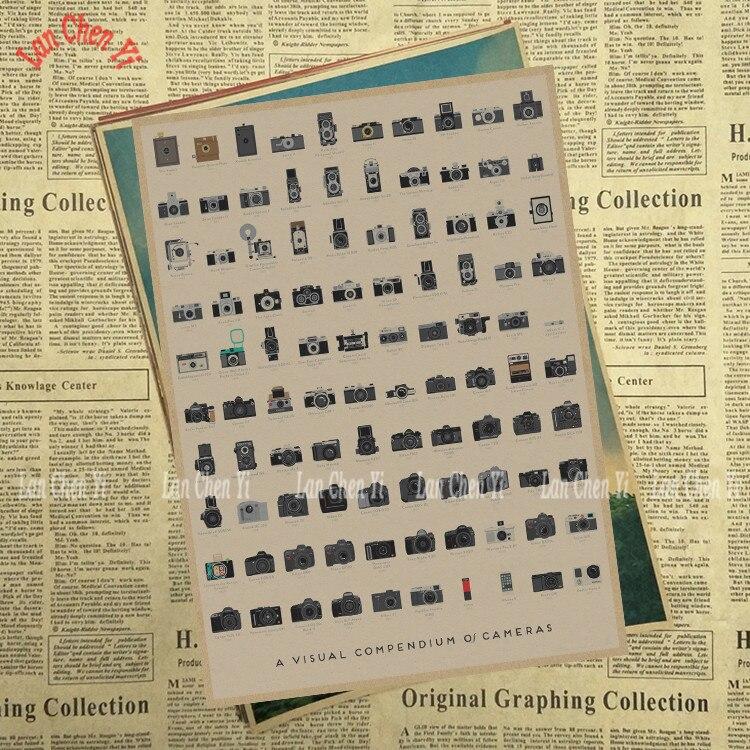 Various camera Matte Kraft Paper Poster Office Gift Room Dining Home Decor wall sticker Design