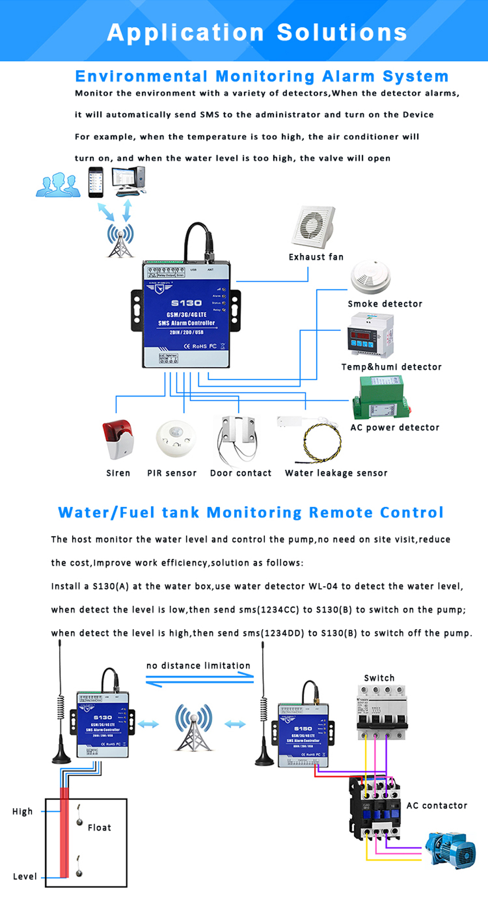 Alarm System Kits Lower Price with Ac Power Voltage Status Monitoring Alarm Remote Controller Sms Rtu For Base Transceiver Station Diesel Generator Rooms Farms A Great Variety Of Models Security & Protection