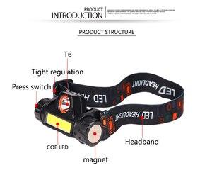 Image 2 - Портативный Миниатюрный светодиодный налобный фонарь XPE + COB, головсветильник светодиодный фонарь со встроенным аккумулятором для кемпинга