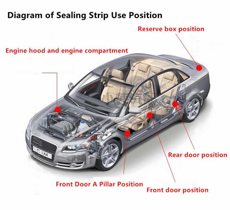 Автомобильные аксессуары, дверные уплотнительные полосы, стикер, уплотнитель, резиновая звукоизоляция для Land Rover discovery 2 3 4 freelander 1 2