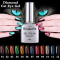 New brand Gouserva gel Lucky 3D Cat Eyes UV Nail Gel Polish 8ml Gel Lacquer SoakOff Gel Nail Art Use the magnet