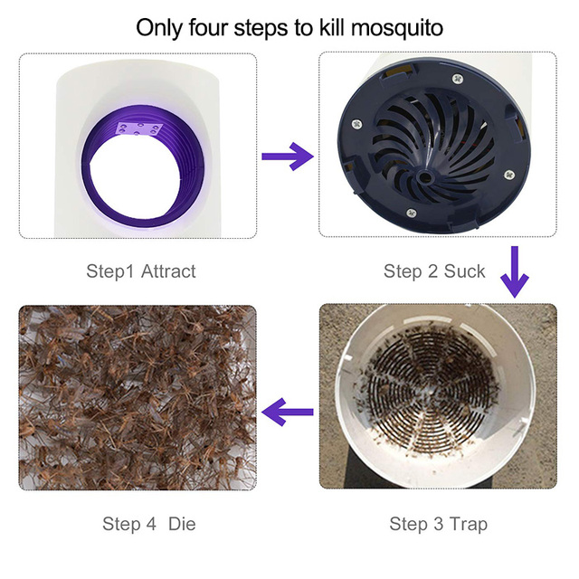 Led Mosquito Killer Lamp UV Night Light USB Insect Killer Bug Zapper Mosquito Trap Lantern Repellent Lamp For Dropshipper 2