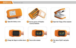 Image 4 - Lovego Free shipping CE&FDA Finger Pulse Oximeter  Health LED Blood Oxygen SPO2 PR Saturation Oximeter Monitor