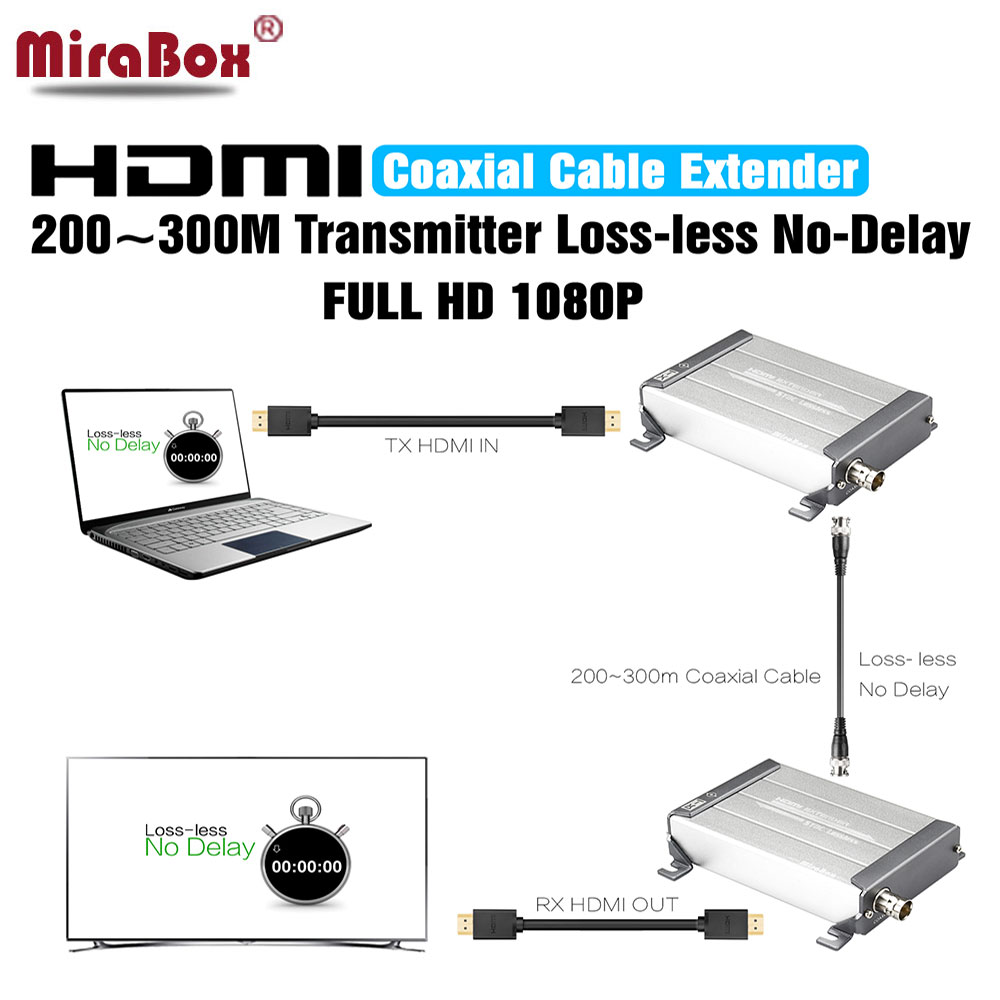 HDMI Extender over Coaxial Cable 300m 1080p with Video Lossless and No Latency Time to BNC RG59/RG-6U HDMI Transmitter Receiver
