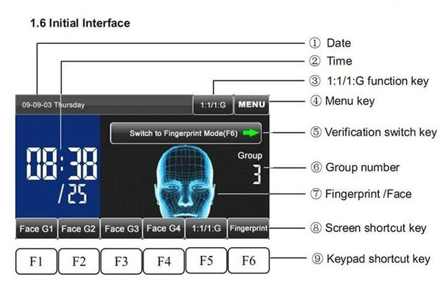 US $258 0 |ZKsoftware IFACE 702 Face and Fingerprint Biometric Reader Time  attendance-in Facial Recognition Device from Security & Protection on