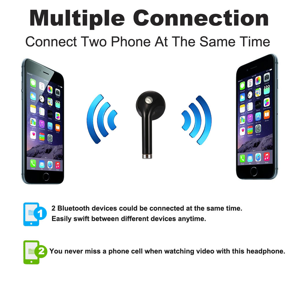 Mini Bluetooth 4.1 Earphone Wireless With Microphone Invisible Earphones For Phone Bluetooth Earbuds Headset With Mic Stereo