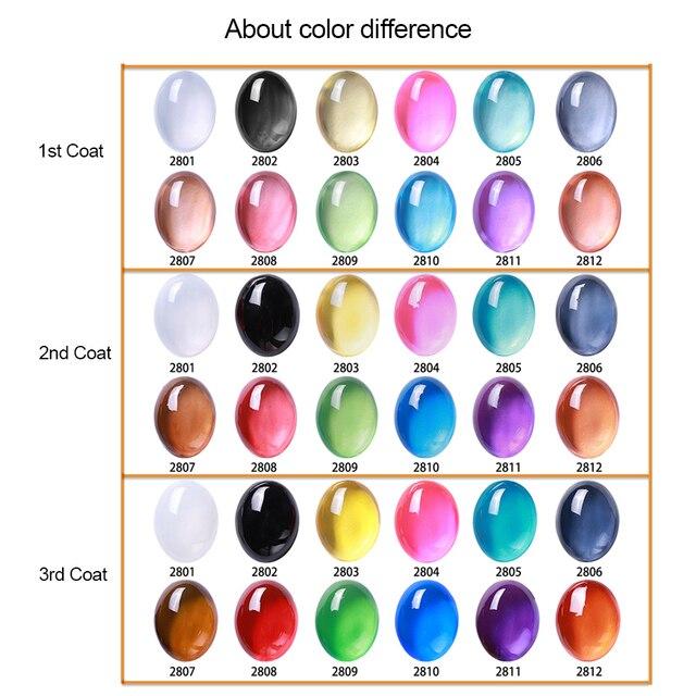 Elite99 Transluzenten Candy Farbe Gel Nagellack Lack Lack 10ml Gel Nagel Tipps Edelstein UV Gel Lack Nägel Kunst lack Set
