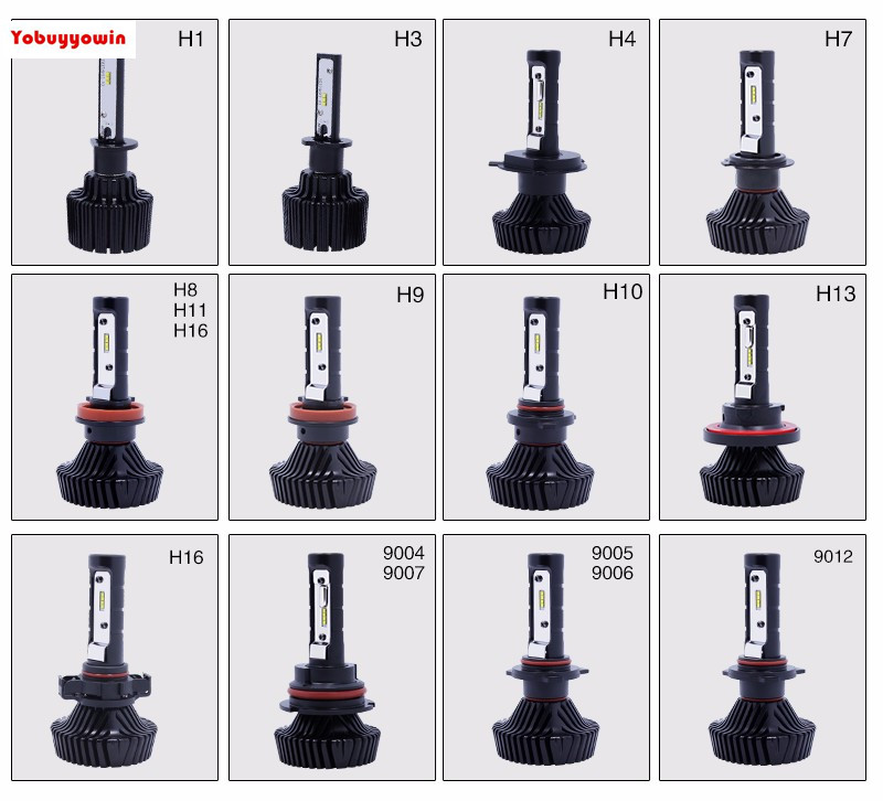6S Canbus Error Free Auto Car LED headlight PhilipsLUXEON ZES LED 160W 16000LM H4 P43T HB2 Turbo Headlight High/Low Beam Bulb 2pcs 12v 31mm 36mm 39mm 41mm canbus led auto festoon light error free interior doom lamp car styling for volvo bmw audi benz