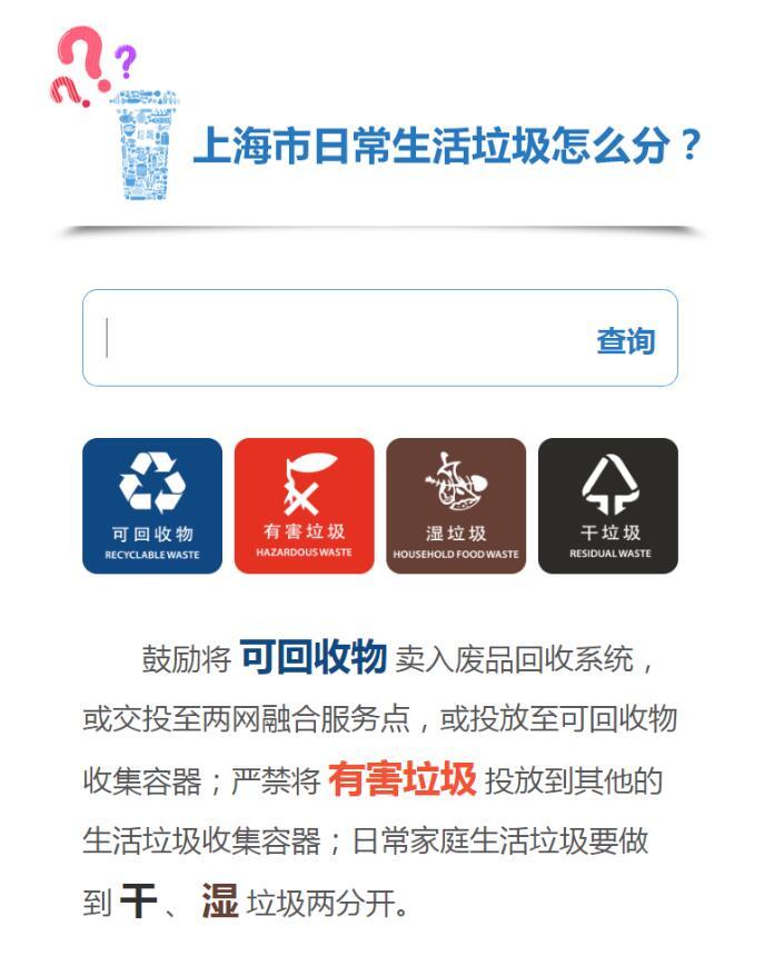 在线查询你是什么垃圾分类