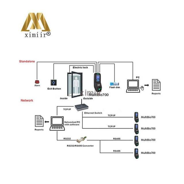 Iface7 / MultiBio 700 facial + fingerprint + PIN door access controller  time attendance TCP/IP face recognization door lock