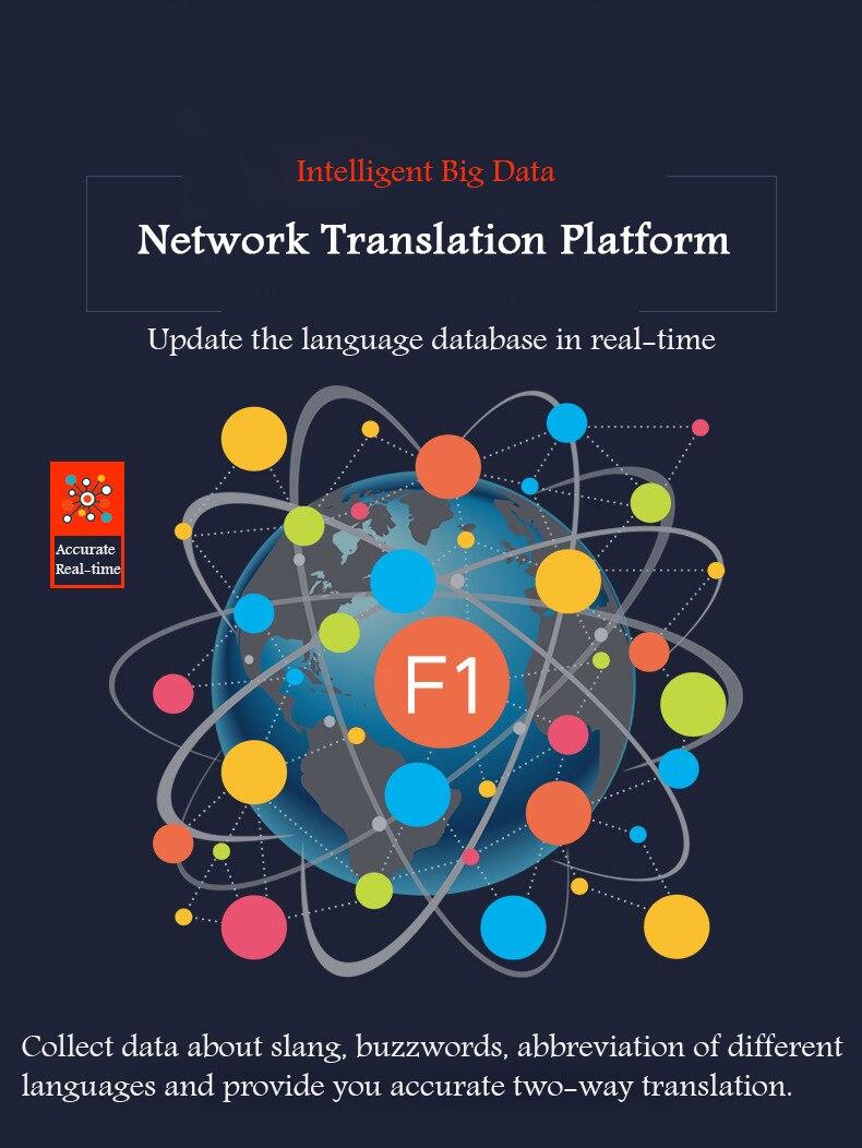 Portable Instant Voice Translator English Speech Translation ...