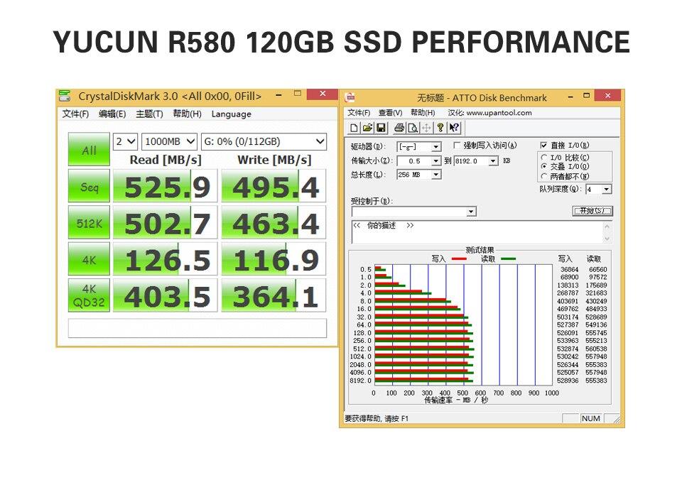 R580 120GB