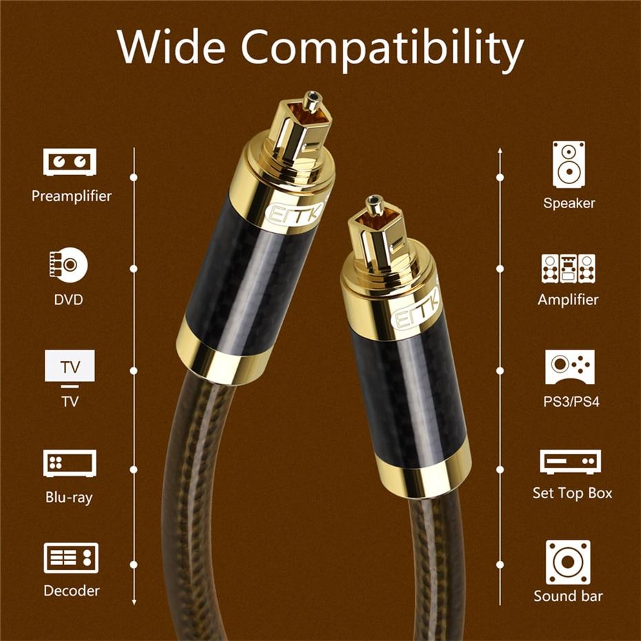 2 EMK Optical Audio Cable