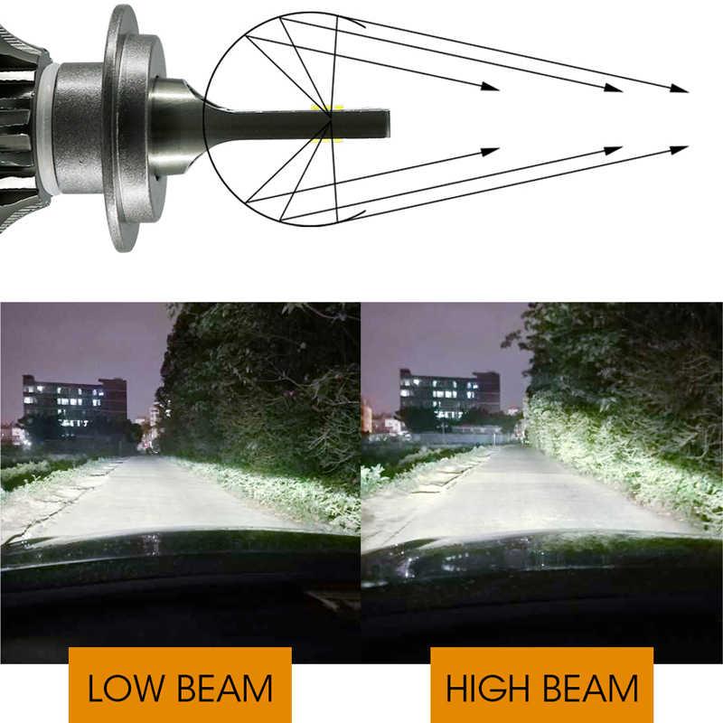 HLXG 2Pcs Mini 6000K CSP H3 H4 LED H7 9005 9006 Car Headlights 48W 8000LM HB4 Fog lights H8 H1 H11 led 12V light bulbs 9012 HIR2