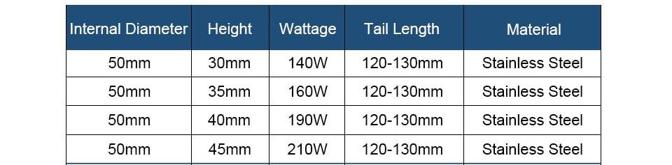 LJXH нагревательная полоса Нержавеющаясталь электрический элемент 220 V мощность 140 W/160 W/190 W/210 W Размеры 50x30 мм/35 мм/40 мм/45 мм
