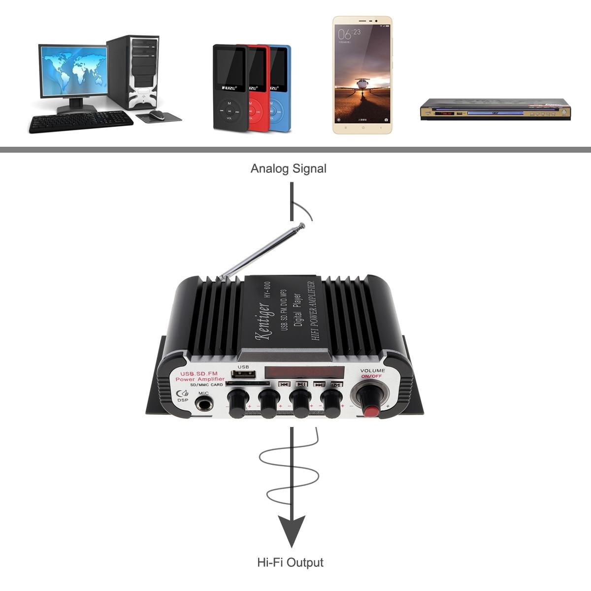 Amplificadores estéreo