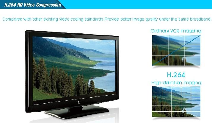 H.264 TVI DVR
