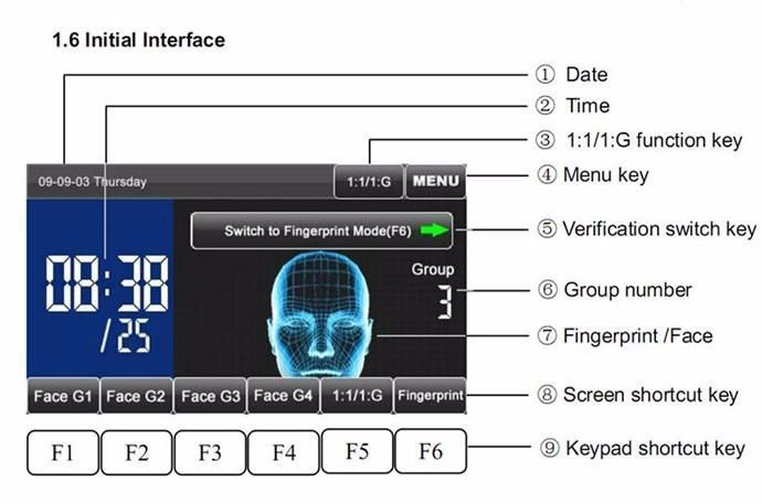 iface302 biometric manual