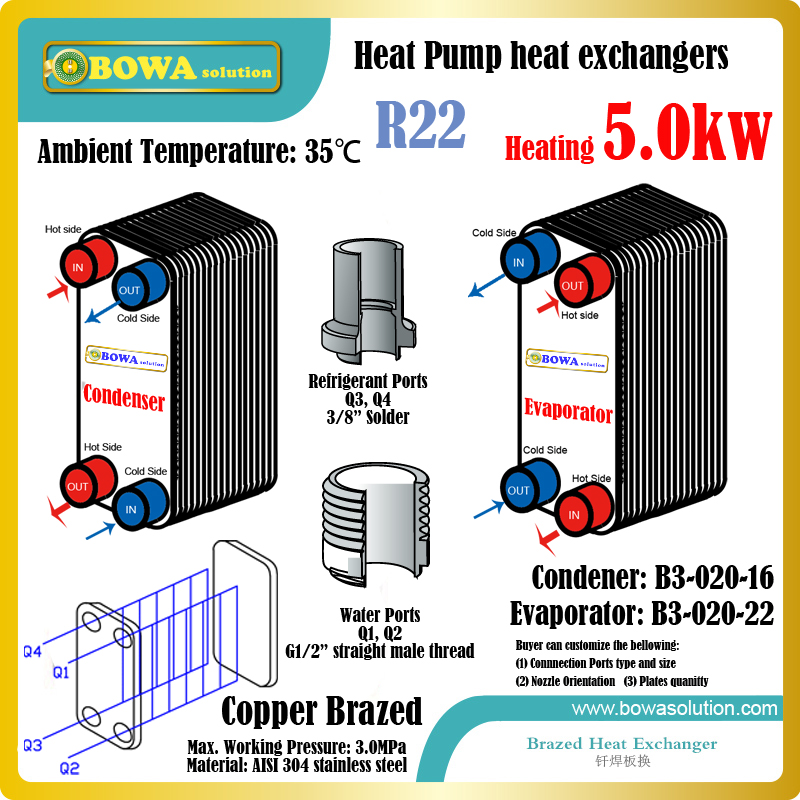2HP heat pump water heater stainless steel plate heat exchangers, including evaporators B3-020-22 and condenser B3-020-16 14kw r407c heat pump water heater heat exchangers including b3 050 18 as condenser and b3 050 30 as evaporator