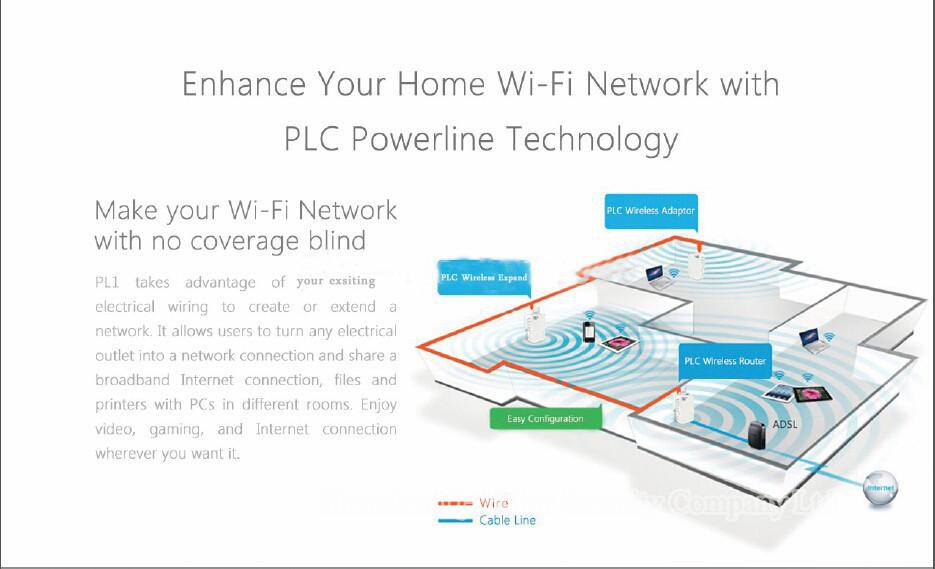 10-UKEUCN Broadlink DNA 200M Wireless WIFI Router Powerline Carrier Extend Wireless Smart Router WIFI Range Extender Automation